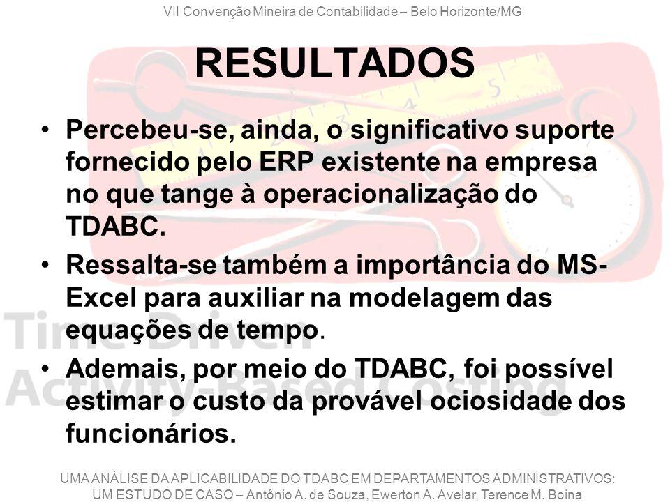 RESULTADOS Percebeu-se, ainda, o significativo suporte fornecido pelo ERP existente na empresa no que tange à operacionalização do TDABC.