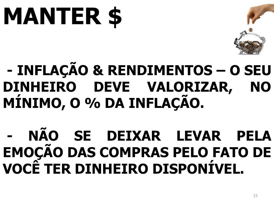 MANTER $ - INFLAÇÃO & RENDIMENTOS – O SEU DINHEIRO DEVE VALORIZAR, NO MÍNIMO, O % DA INFLAÇÃO.
