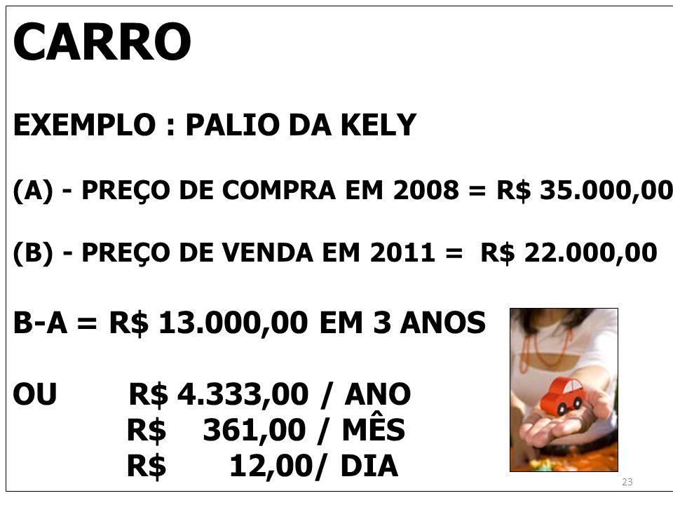 CARRO EXEMPLO : PALIO DA KELY B-A = R$ 13.000,00 EM 3 ANOS