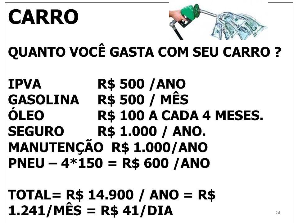 CARRO QUANTO VOCÊ GASTA COM SEU CARRO IPVA R$ 500 /ANO