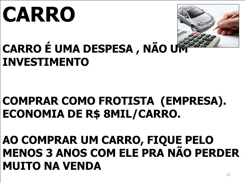 CARRO CARRO É UMA DESPESA , NÃO UM INVESTIMENTO