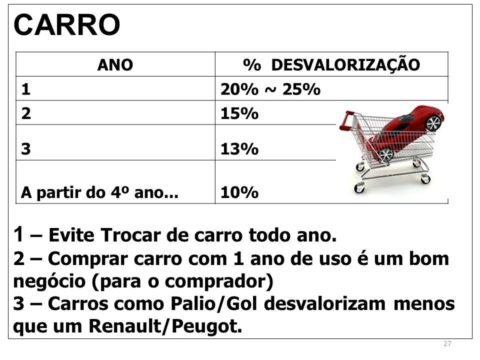 CARRO 1 – Evite Trocar de carro todo ano.