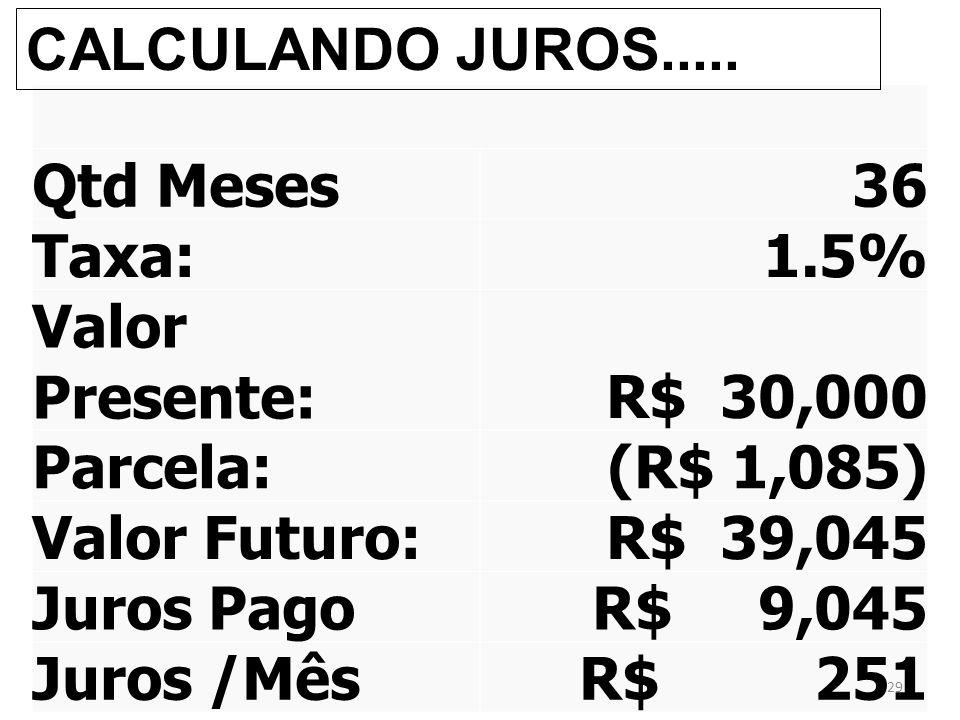CALCULANDO JUROS..... Qtd Meses. 36. Taxa: 1.5% Valor Presente: R$ 30,000. Parcela: (R$ 1,085)