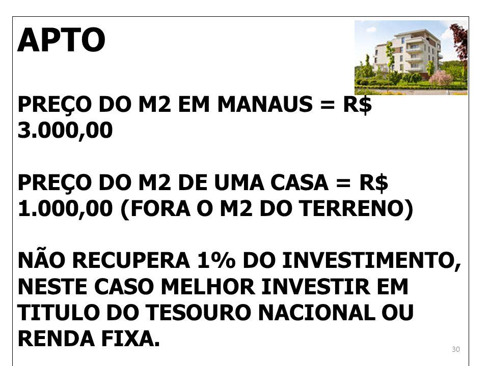 APTO PREÇO DO M2 EM MANAUS = R$ 3.000,00