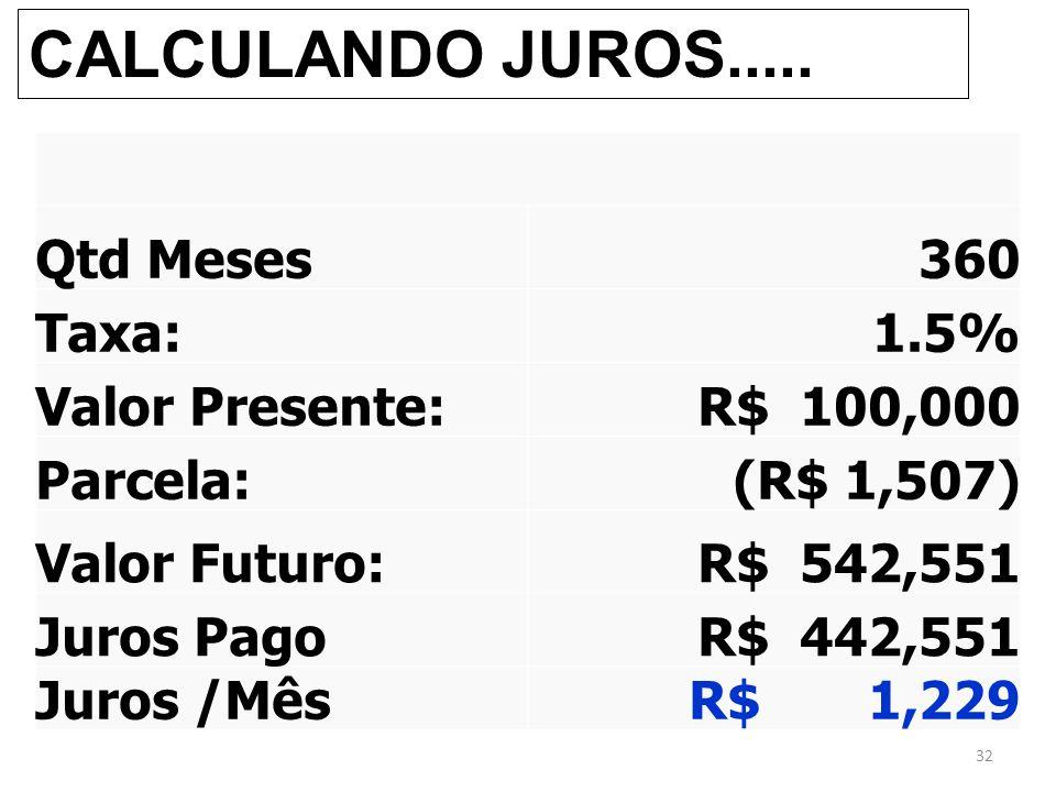 CALCULANDO JUROS..... Qtd Meses 360 Taxa: 1.5% Valor Presente: