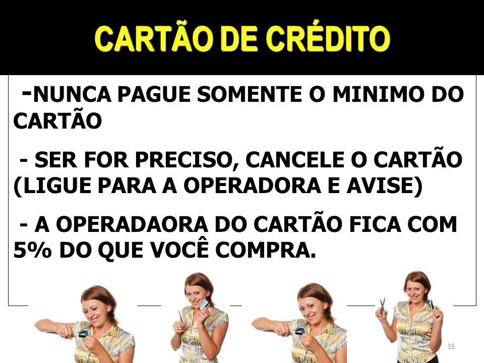 CARTÃO DE CRÉDITO -NUNCA PAGUE SOMENTE O MINIMO DO CARTÃO
