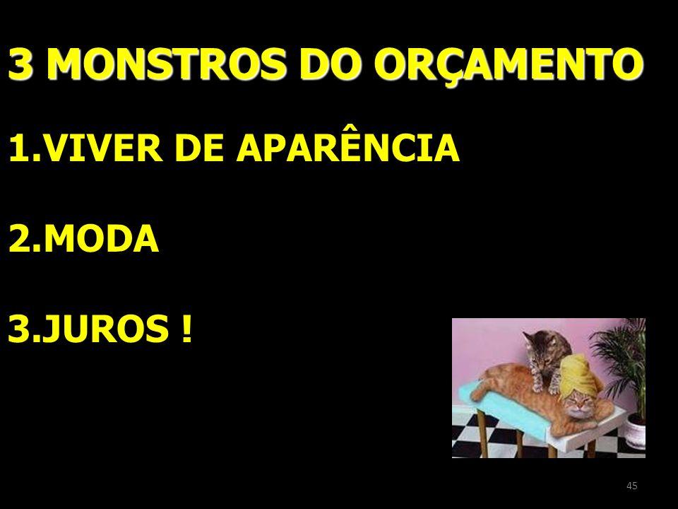 3 MONSTROS DO ORÇAMENTO VIVER DE APARÊNCIA MODA JUROS ! ORÇAMENTO