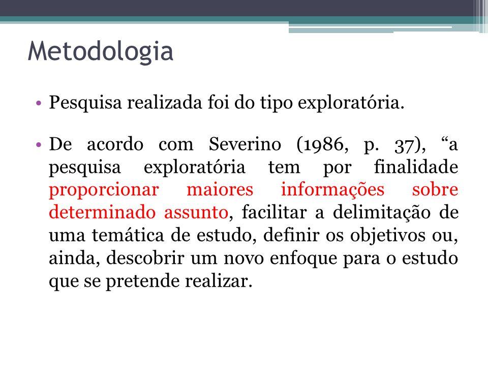 Metodologia Pesquisa realizada foi do tipo exploratória.