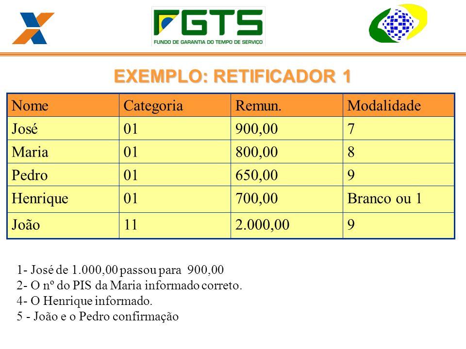 EXEMPLO: RETIFICADOR 1 Branco ou 1 700,00 01 Henrique 9 2.000,00 11