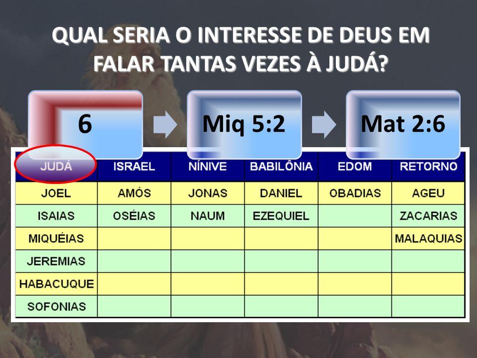 QUAL SERIA O INTERESSE DE DEUS EM FALAR TANTAS VEZES À JUDÁ