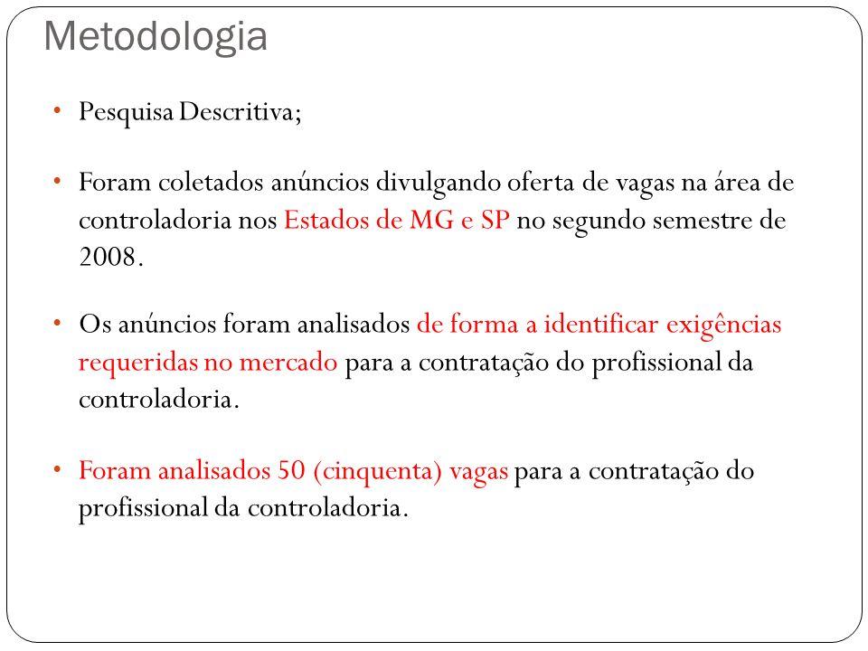 Metodologia Pesquisa Descritiva;