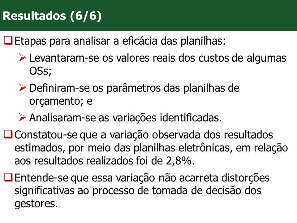 Resultados (6/6) Etapas para analisar a eficácia das planilhas: