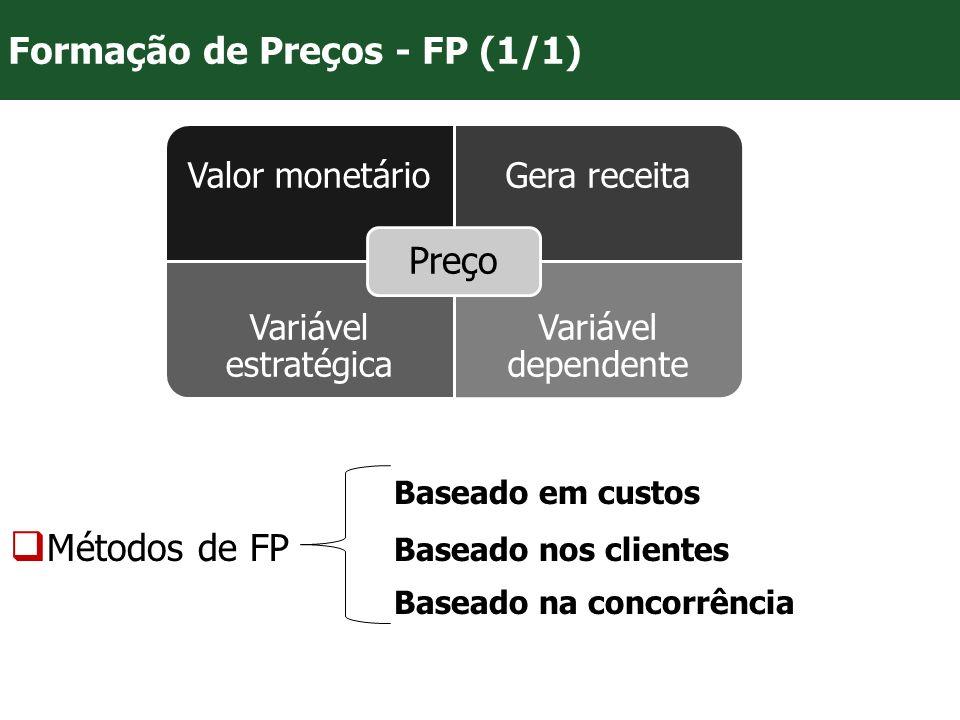 Formação de Preços - FP (1/1)