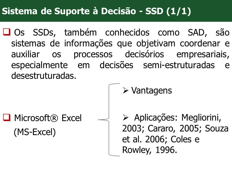 Sistema de Suporte à Decisão - SSD (1/1)
