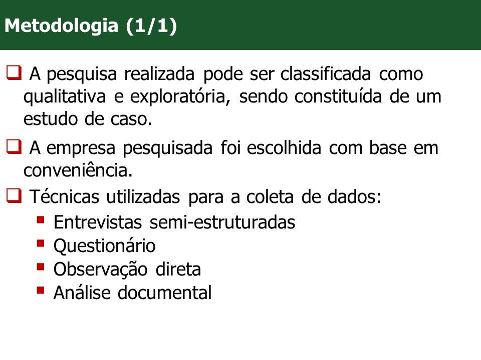 Metodologia (1/1) A pesquisa realizada pode ser classificada como qualitativa e exploratória, sendo constituída de um estudo de caso.