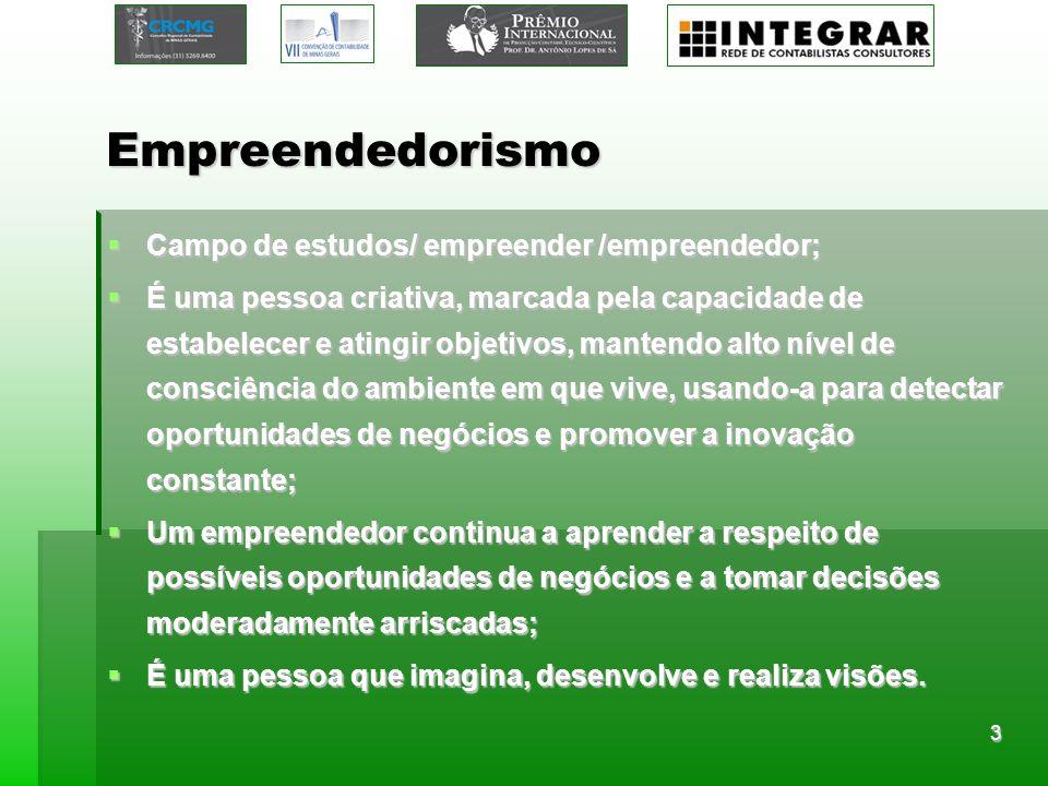 Empreendedorismo Campo de estudos/ empreender /empreendedor;