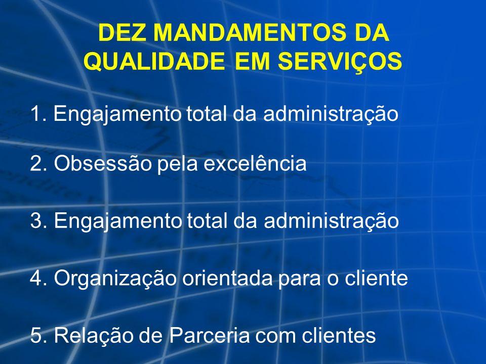 DEZ MANDAMENTOS DA QUALIDADE EM SERVIÇOS