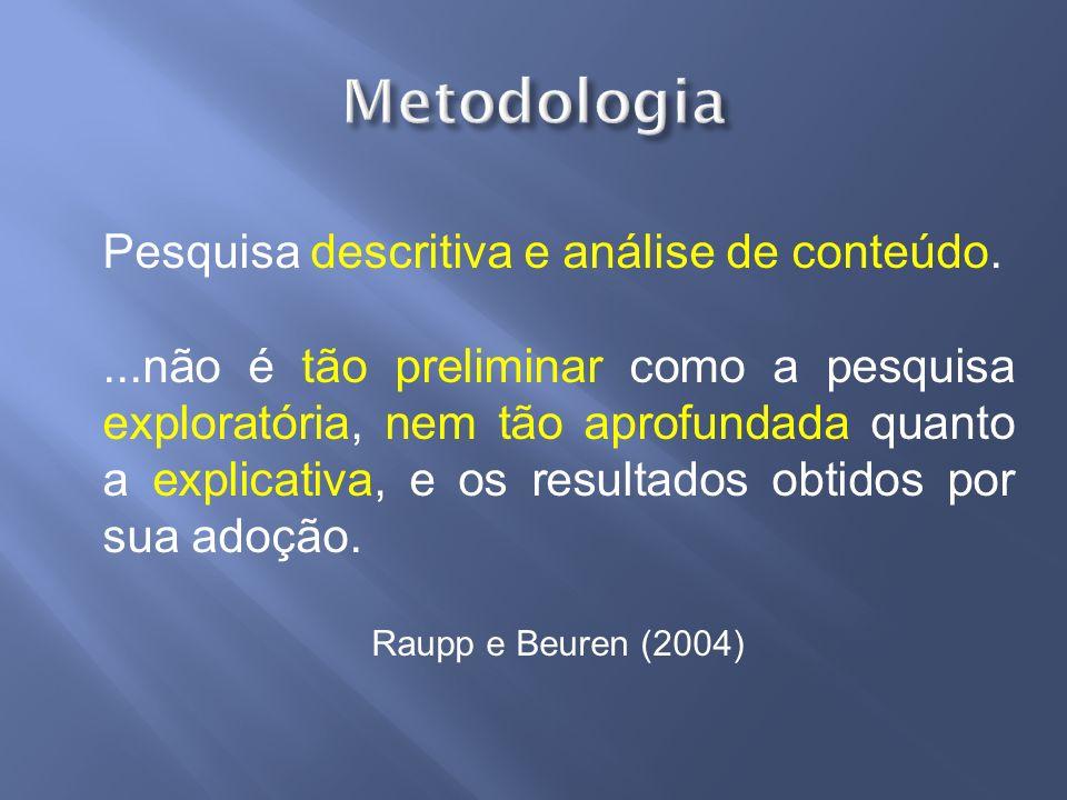 Metodologia Pesquisa descritiva e análise de conteúdo.