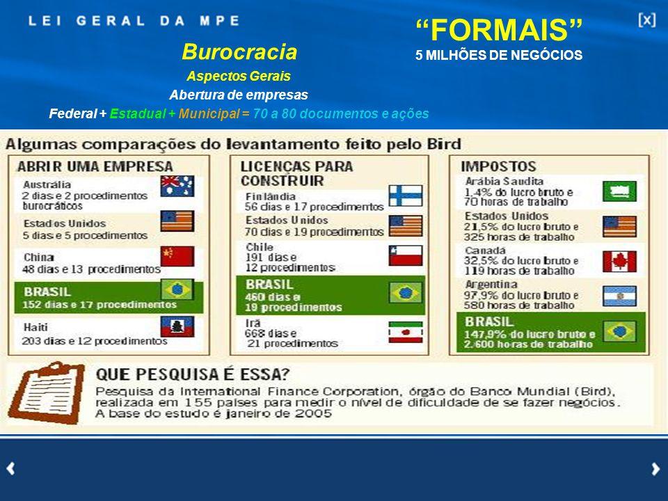 Federal + Estadual + Municipal = 70 a 80 documentos e ações