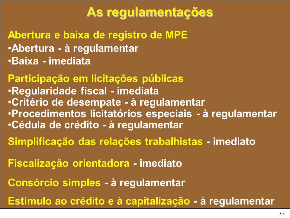 As regulamentações Abertura e baixa de registro de MPE