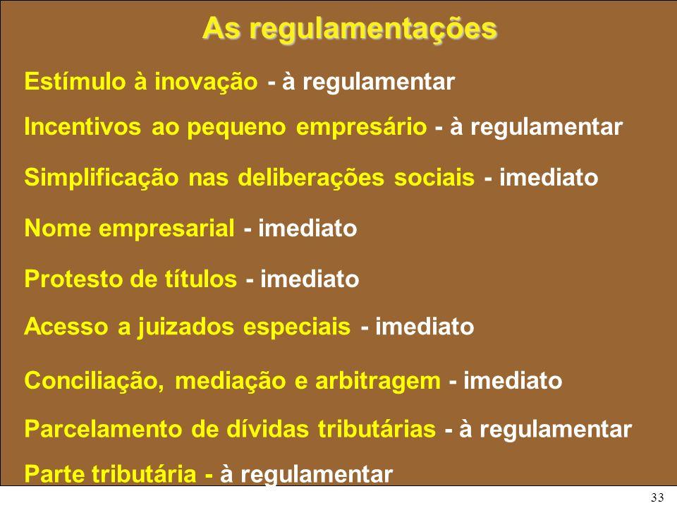 As regulamentações Estímulo à inovação - à regulamentar