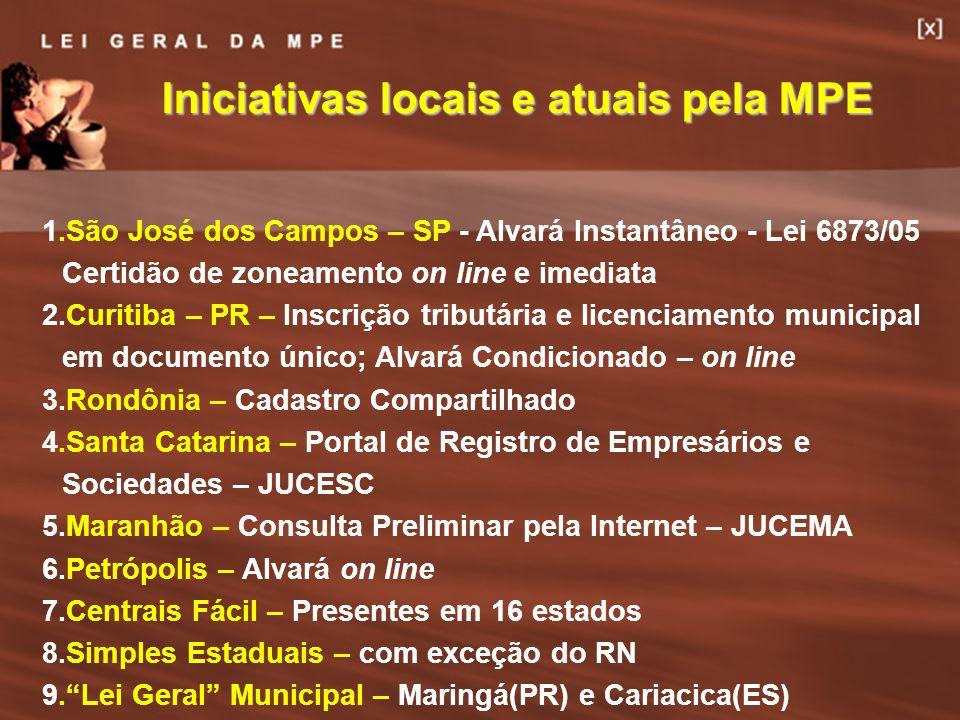 Iniciativas locais e atuais pela MPE