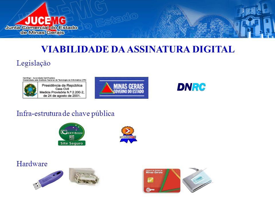 VIABILIDADE DA ASSINATURA DIGITAL