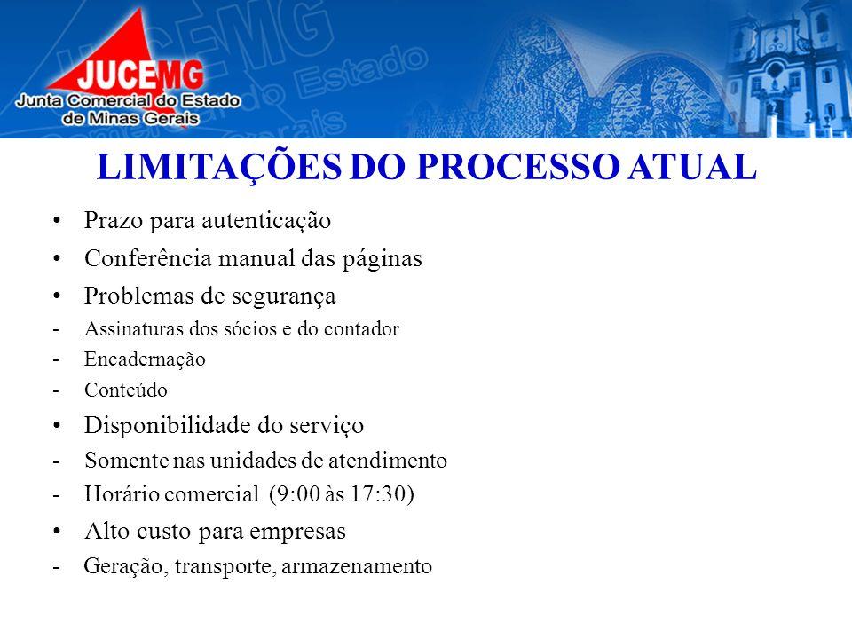 LIMITAÇÕES DO PROCESSO ATUAL