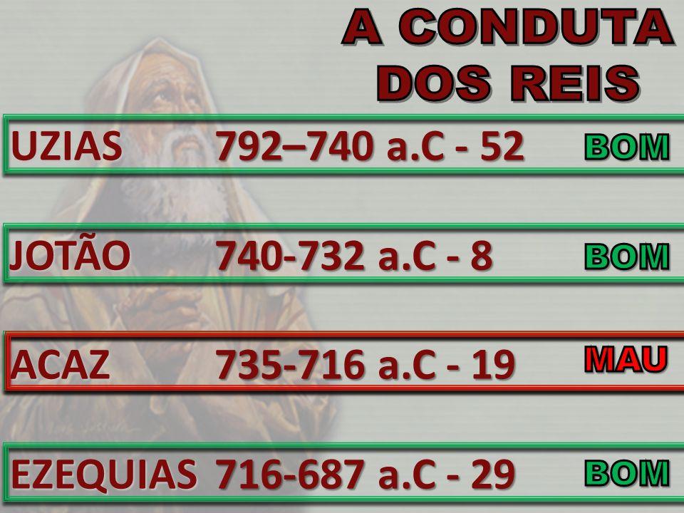 UZIAS JOTÃO ACAZ EZEQUIAS 792–740 a.C - 52 740-732 a.C - 8