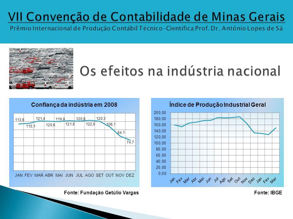 Os efeitos na indústria nacional