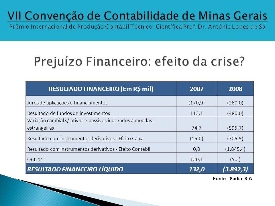 Prejuízo Financeiro: efeito da crise