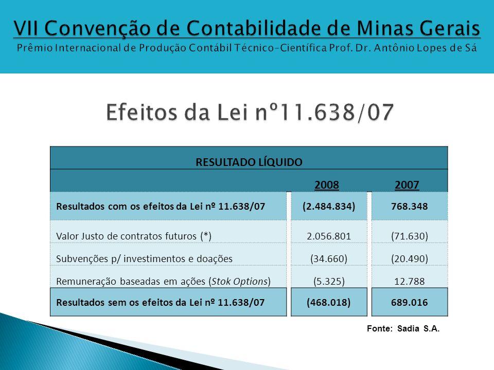 VII Convenção de Contabilidade de Minas Gerais