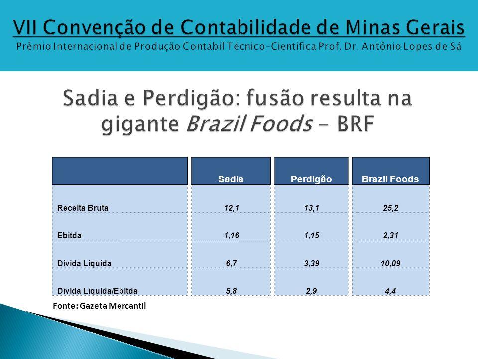Sadia e Perdigão: fusão resulta na gigante Brazil Foods - BRF