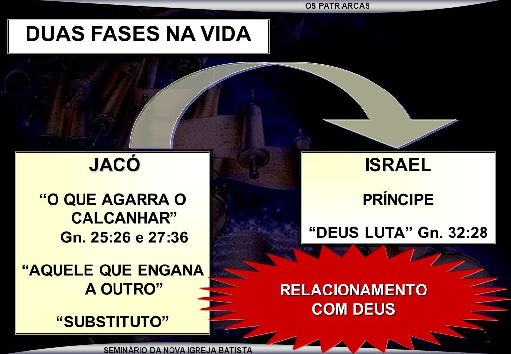 DUAS FASES NA VIDA JACÓ ISRAEL