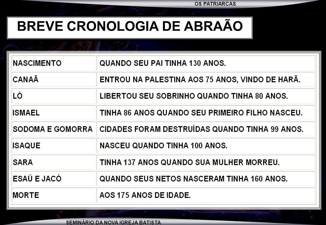 BREVE CRONOLOGIA DE ABRAÃO