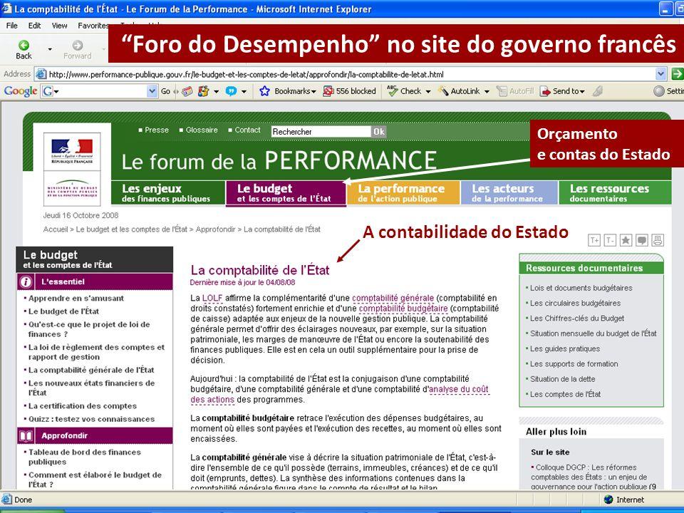 Foro do Desempenho no site do governo francês