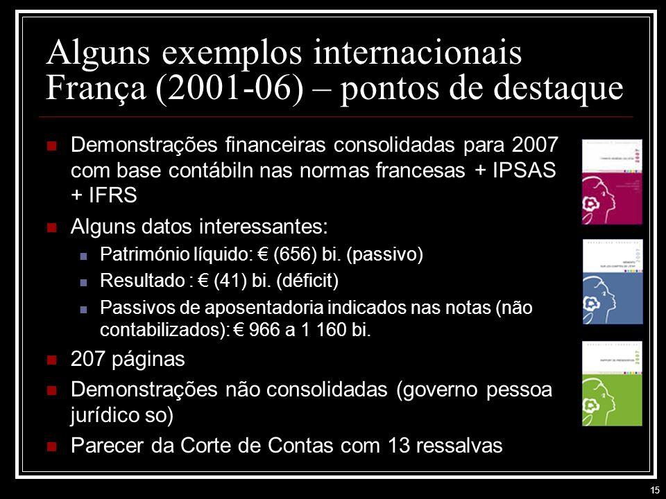 Alguns exemplos internacionais França (2001-06) – pontos de destaque