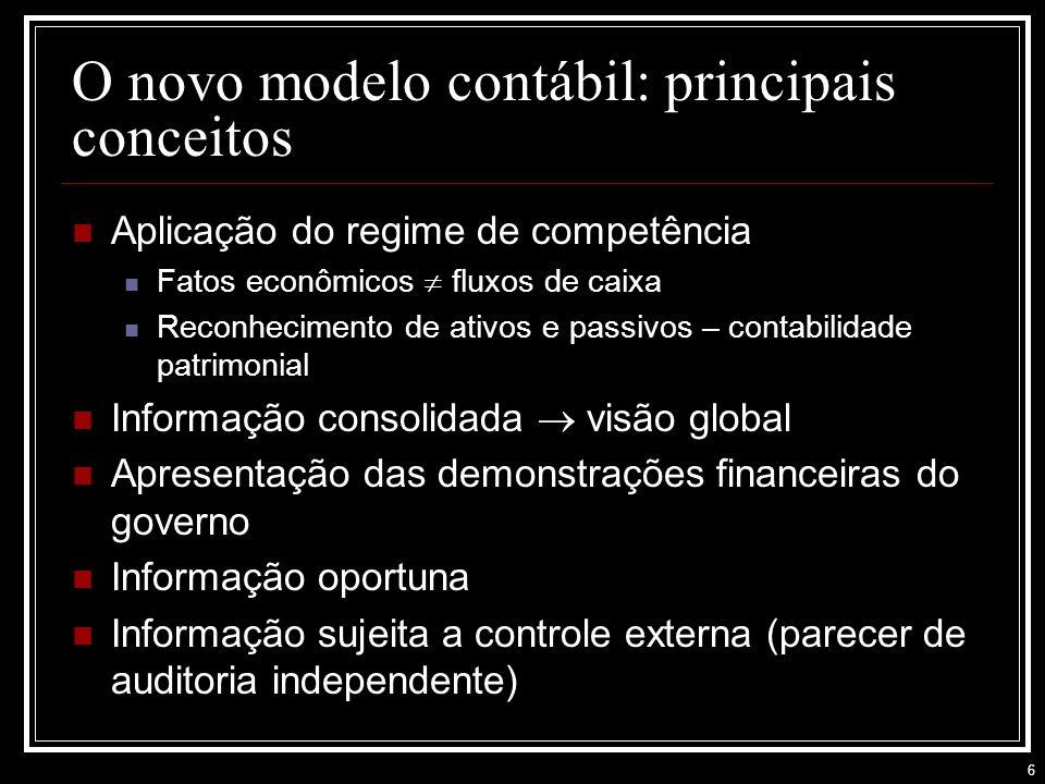 O novo modelo contábil: principais conceitos