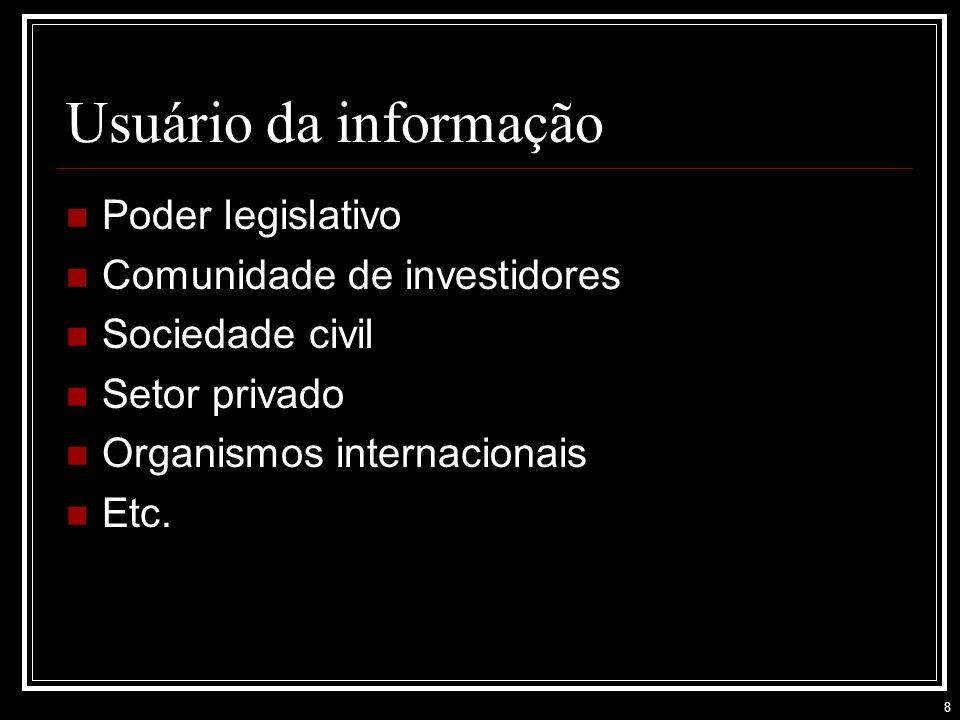 Usuário da informação Poder legislativo Comunidade de investidores