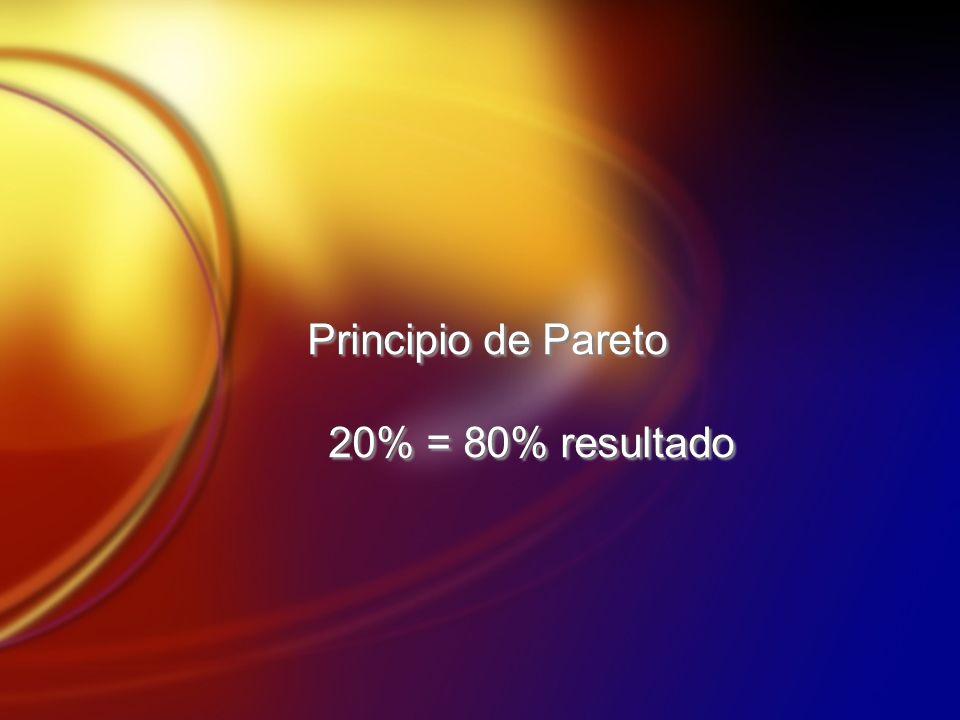 Principio de Pareto 20% = 80% resultado