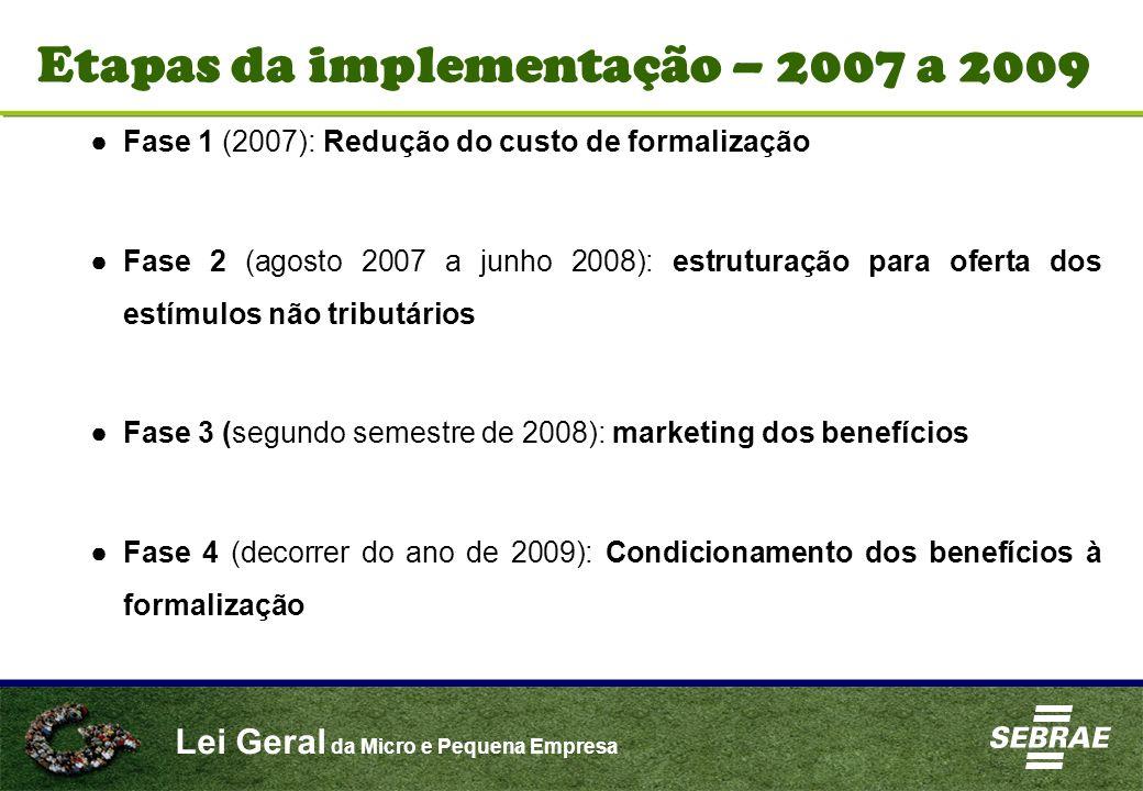 Etapas da implementação – 2007 a 2009