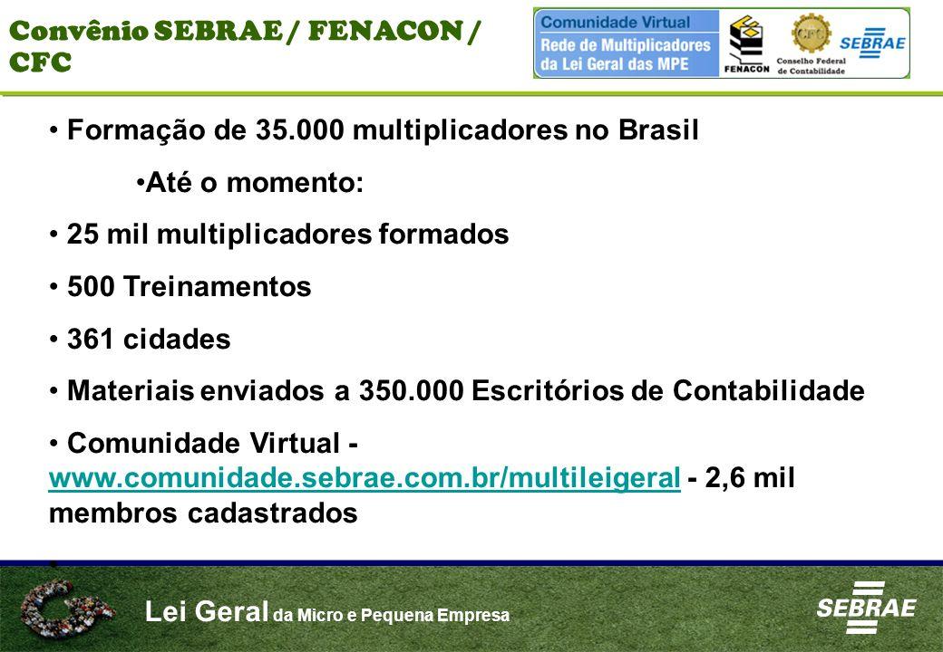 Convênio SEBRAE / FENACON / CFC