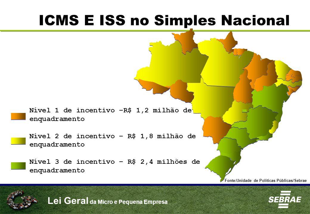 ICMS E ISS no Simples Nacional