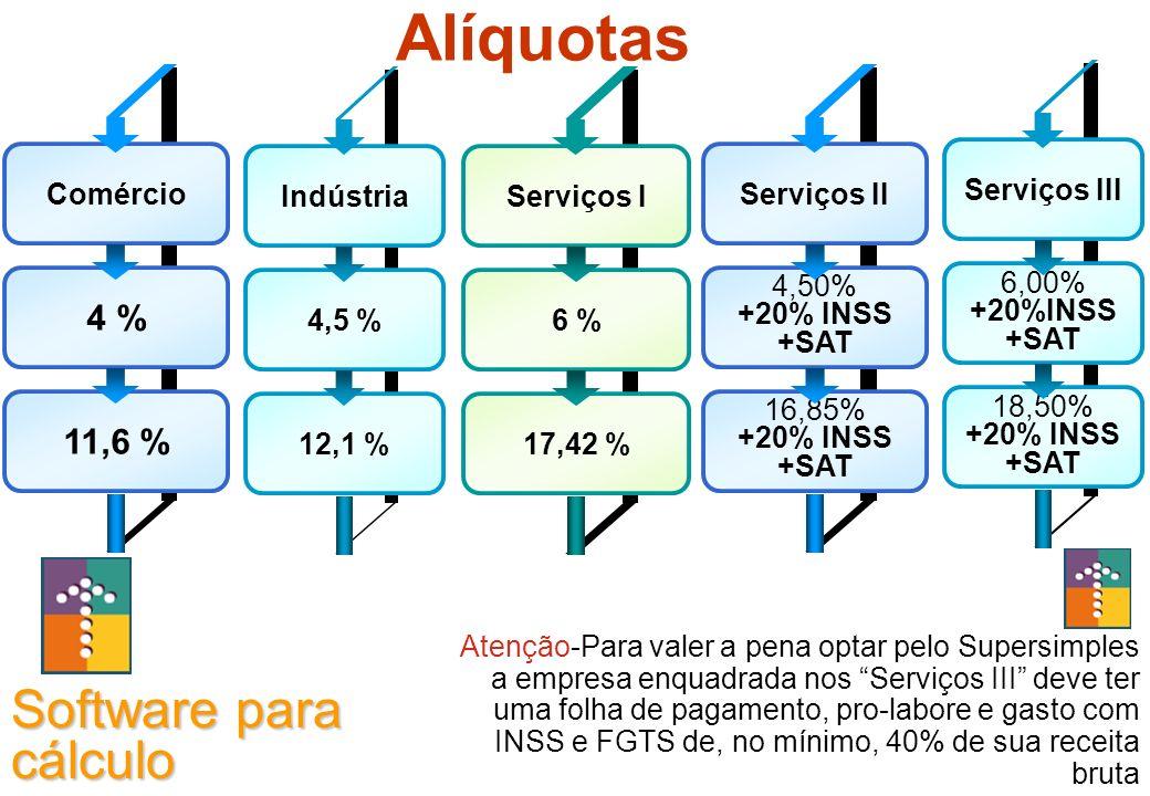 Alíquotas Software para cálculo 4 % 11,6 % Comércio Serviços III 6,00%