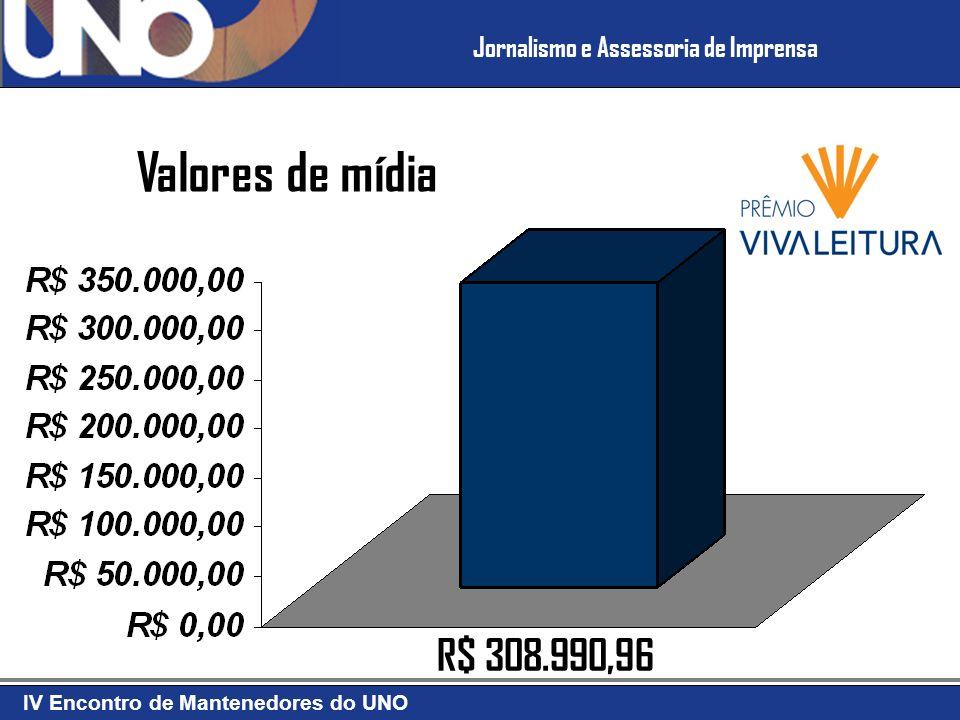 Valores de mídia R$ 308.990,96