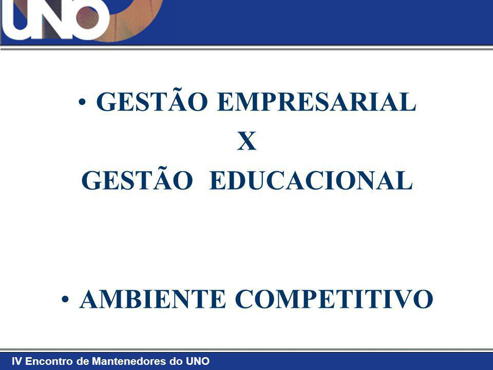 GESTÃO EMPRESARIAL X GESTÃO EDUCACIONAL AMBIENTE COMPETITIVO