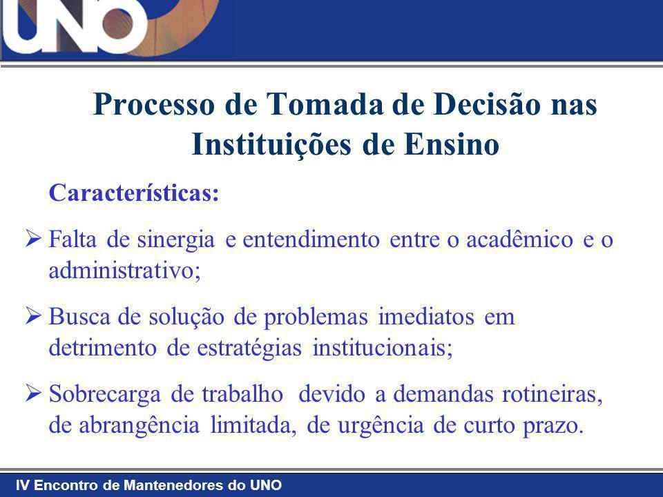 Processo de Tomada de Decisão nas Instituições de Ensino