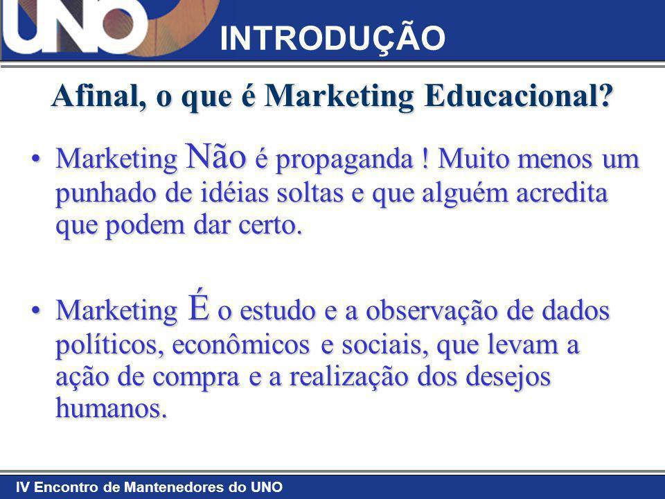 Afinal, o que é Marketing Educacional