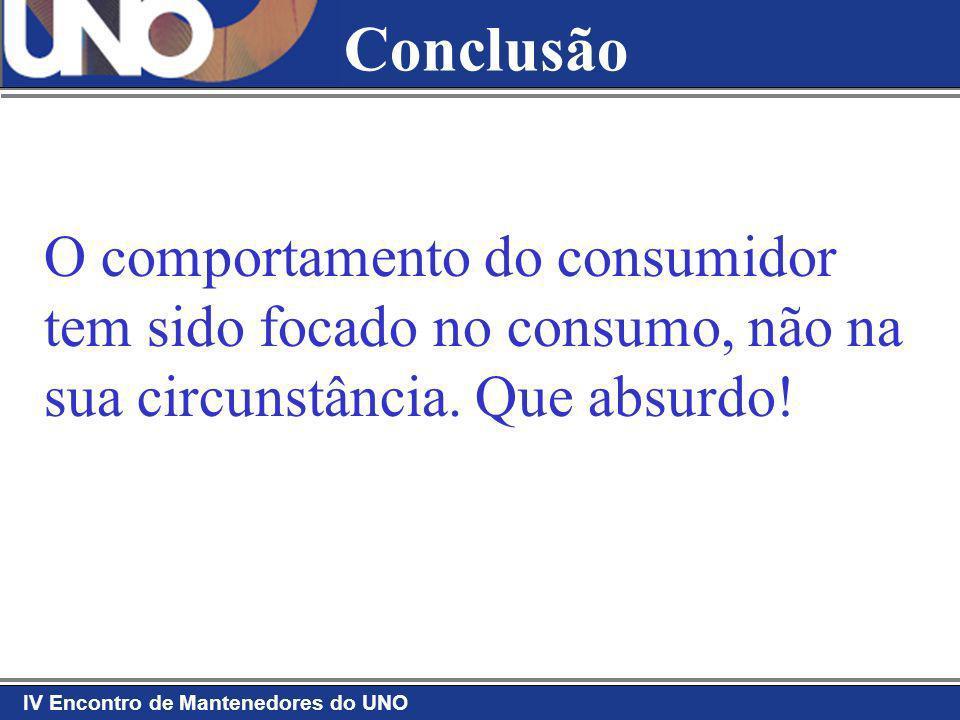 Conclusão O comportamento do consumidor tem sido focado no consumo, não na sua circunstância.