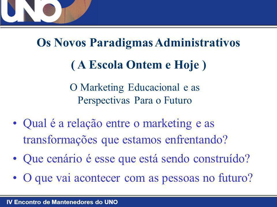 O Marketing Educacional e as Perspectivas Para o Futuro